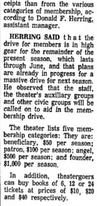 phoenix theatre utility bills 2